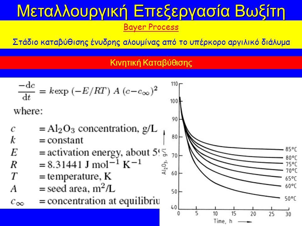 Μεταλλουργική Επεξεργασία Βωξίτη Bayer Process Στάδιο καταβύθισης ένυδρης αλουμίνας από το υπέρκορο αργιλικό διάλυμα Κινητική Καταβύθισης