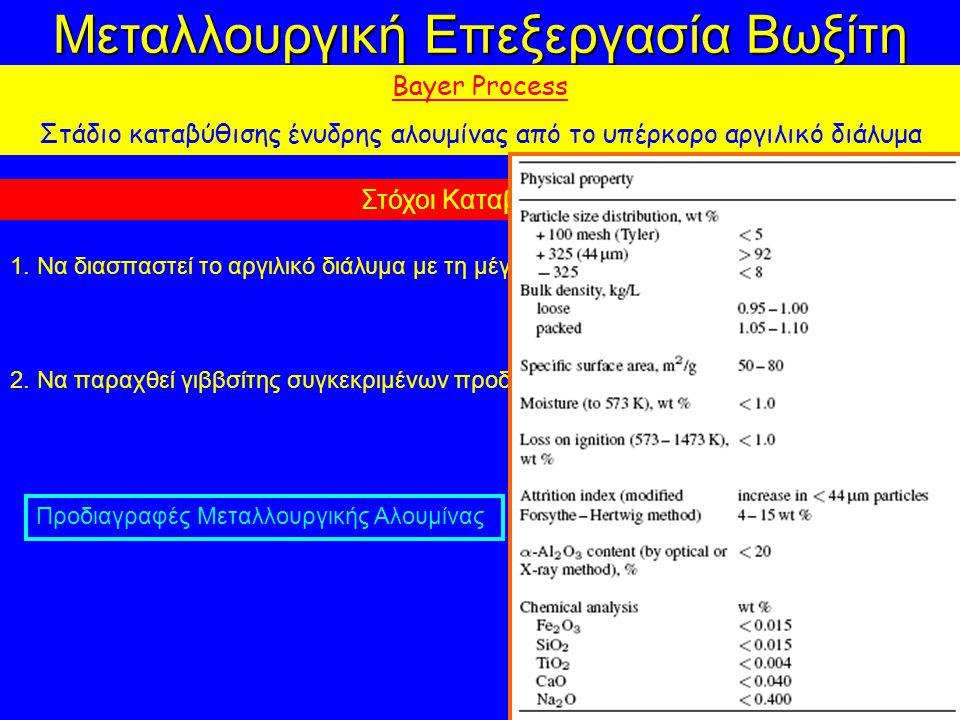 Μεταλλουργική Επεξεργασία Βωξίτη Bayer Process Στάδιο καταβύθισης ένυδρης αλουμίνας από το υπέρκορο αργιλικό διάλυμα Στόχοι Καταβύθισης 1.