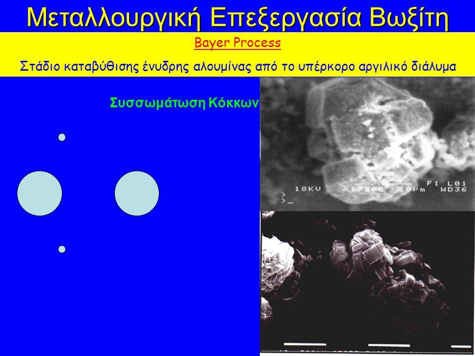 Μεταλλουργική Επεξεργασία Βωξίτη Bayer Process Στάδιο καταβύθισης ένυδρης αλουμίνας από το υπέρκορο αργιλικό διάλυμα Συσσωμάτωση Κόκκων (Agglomeration)