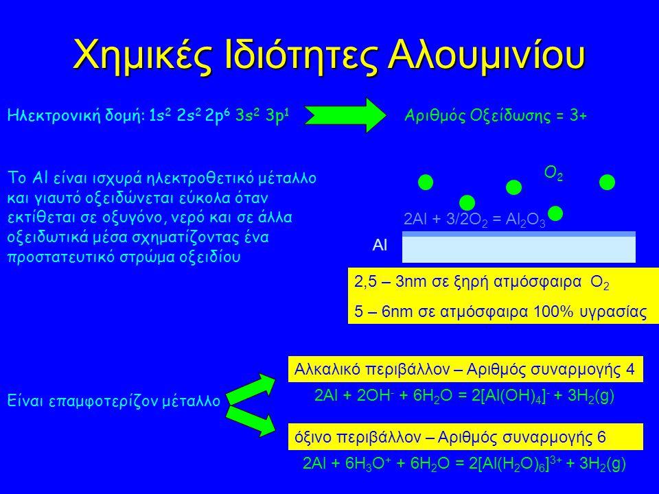 Χημικές Ιδιότητες Αλουμινίου Ηλεκτρονική δομή: 1s 2 2s 2 2p 6 3s 2 3p 1 Αριθμός Οξείδωσης = 3+ Το Al είναι ισχυρά ηλεκτροθετικό μέταλλο και γιαυτό οξε