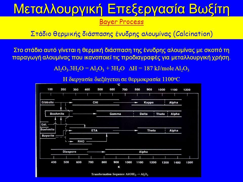 Μεταλλουργική Επεξεργασία Βωξίτη Bayer Process Στάδιο θερμικής διάσπασης ένυδρης αλουμίνας (Calcination) Στο στάδιο αυτό γίνεται η θερμική διάσπαση της ένυδρης αλουμίνας με σκοπό τη παραγωγή αλουμίνας που ικανοποιεί τις προδιαγραφές για μεταλλουργική χρήση.