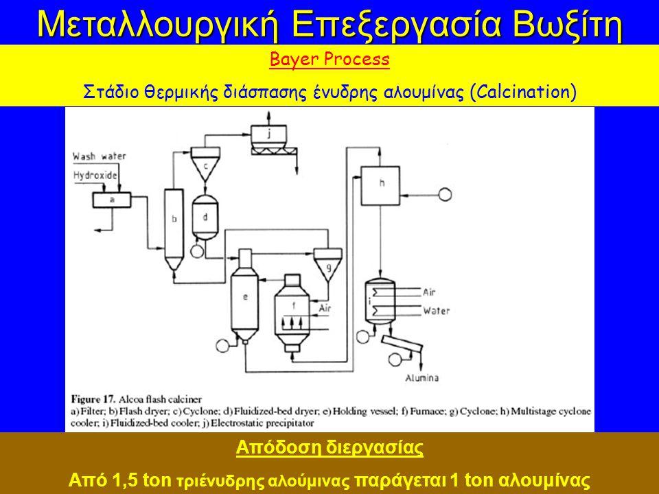 Μεταλλουργική Επεξεργασία Βωξίτη Bayer Process Στάδιο θερμικής διάσπασης ένυδρης αλουμίνας (Calcination) 1.Περιστροφικοί κάμινοι 2.Κάμινοι Ρευστοαιώρησης Aπόδοση διεργασίας Από 1,5 ton τριένυδρης αλούμινας παράγεται 1 ton αλουμίνας