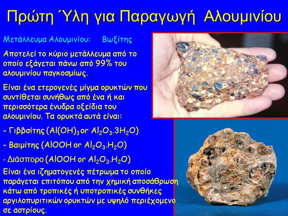 Πρώτη Ύλη για Παραγωγή Αλουμινίου Μετάλλευμα Αλουμινίου: Βωξίτης Αποτελεί το κύριο μετάλλευμα από το οποίο εξάγεται πάνω από 99% του αλουμινίου παγκοσμίως.