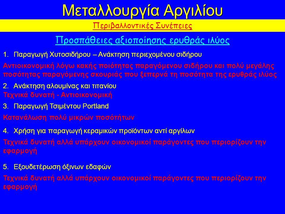 Μεταλλουργία Αργιλίου Περιβαλλοντικές Συνέπειες Προσπάθειες αξιοποίησης ερυθράς ιλύος 1.Παραγωγή Χυτοσιδήρου – Ανάκτηση περιεχομένου σιδήρου Αντιοικον