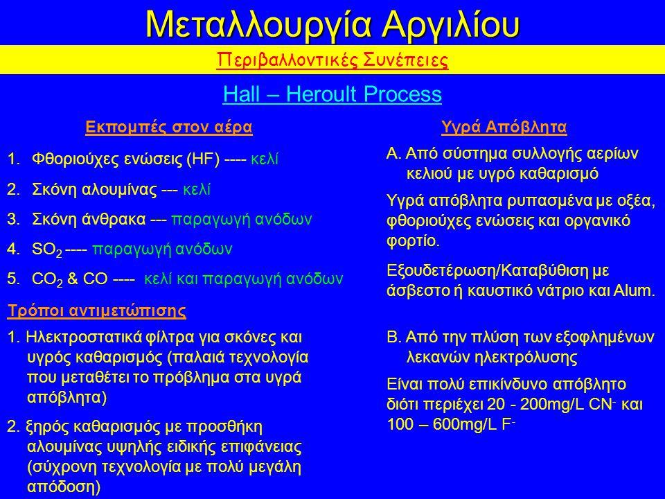 Μεταλλουργία Αργιλίου Περιβαλλοντικές Συνέπειες Hall – Heroult Process Εκπομπές στον αέρα 1.Φθοριούχες ενώσεις (ΗF) ---- κελί 2.Σκόνη αλουμίνας --- κελί 3.Σκόνη άνθρακα --- παραγωγή ανόδων 4.SO 2 ---- παραγωγή ανόδων 5.CO 2 & CO ---- κελί και παραγωγή ανόδων Τρόποι αντιμετώπισης 1.