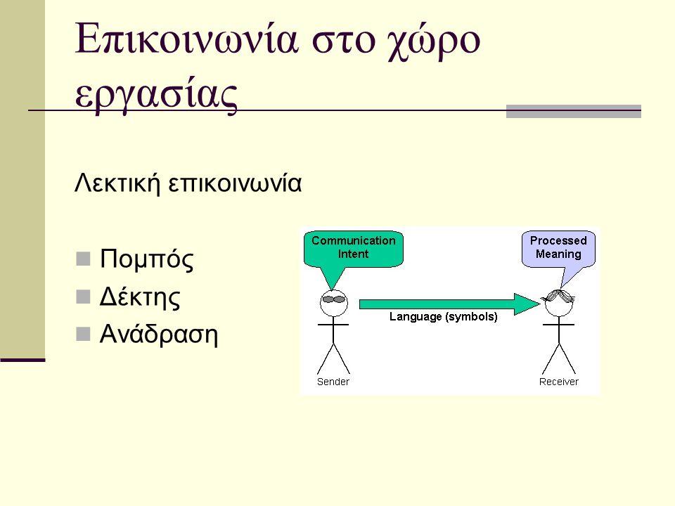 Επικοινωνία στο χώρο εργασίας Λεκτική επικοινωνία Πομπός Δέκτης Ανάδραση