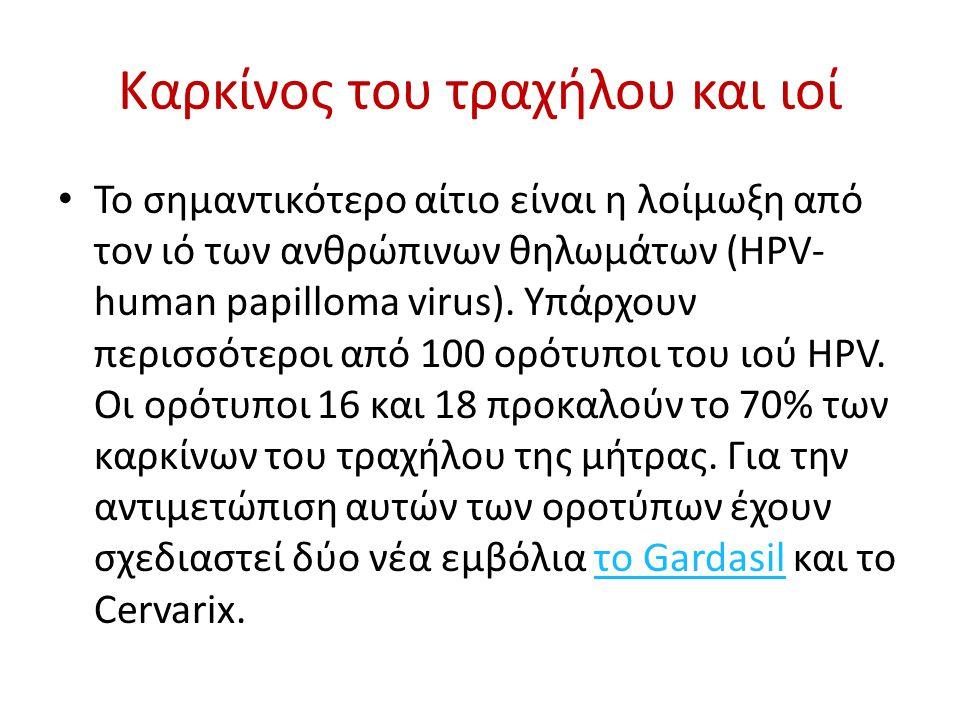 Καρκίνος του τραχήλου και ιοί Το σημαντικότερο αίτιο είναι η λοίμωξη από τον ιό των ανθρώπινων θηλωμάτων (HPV- human papilloma virus).