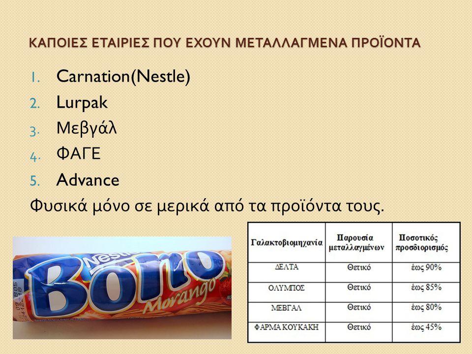 ΚΑΠΟΙΕΣ ΕΤΑΙΡΙΕΣ ΠΟΥ ΕΧΟΥΝ ΜΕΤΑΛΛΑΓΜΕΝΑ ΠΡΟΪΟΝΤΑ 1. Carnation(Nestle) 2. Lurpak 3. Μεβγάλ 4. ΦΑΓΕ 5. Advance Φυσικά μόνο σε μερικά από τα προϊόντα του