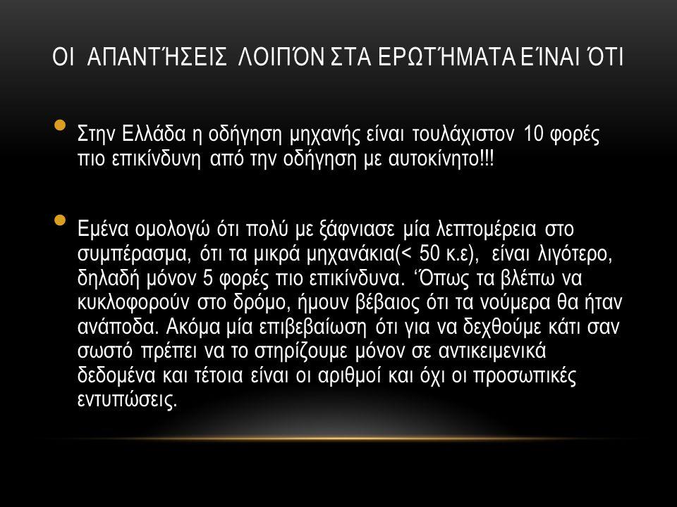 ΟΙ ΑΠΑΝΤΉΣΕΙΣ ΛΟΙΠΌΝ ΣΤΑ ΕΡΩΤΉΜΑΤΑ ΕΊΝΑΙ ΌΤΙ Στην Ελλάδα η οδήγηση μηχανής είναι τουλάχιστον 10 φορές πιο επικίνδυνη από την οδήγηση με αυτοκίνητο!!!