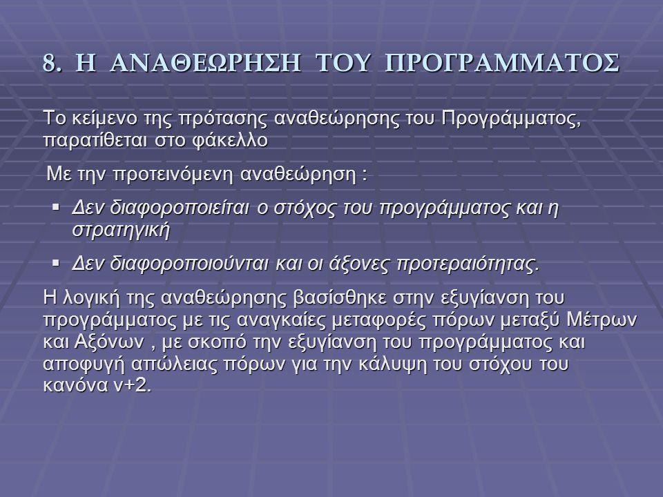 8. Η ΑΝΑΘΕΩΡΗΣΗ ΤΟΥ ΠΡΟΓΡΑΜΜΑΤΟΣ Το κείμενο της πρότασης αναθεώρησης του Προγράμματος, παρατίθεται στο φάκελλο Με την προτεινόμενη αναθεώρηση : Με την