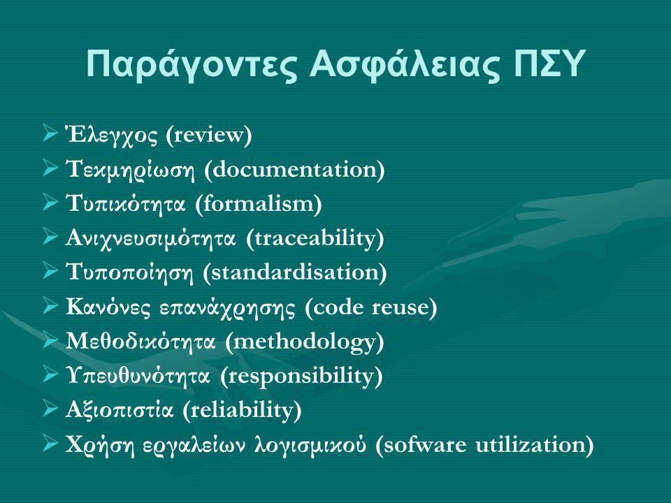 Παράγοντες Ασφάλειας ΠΣΥ   Έλεγχος (review)   Τεκμηρίωση (documentation)   Τυπικότητα (formalism)   Ανιχνευσιμότητα (traceability)   Τυποποίηση (standardisation)   Κανόνες επανάχρησης (code reuse)   Μεθοδικότητα (methodology)   Υπευθυνότητα (responsibility)   Αξιοπιστία (reliability)   Χρήση εργαλείων λογισμικού (sofware utilization)