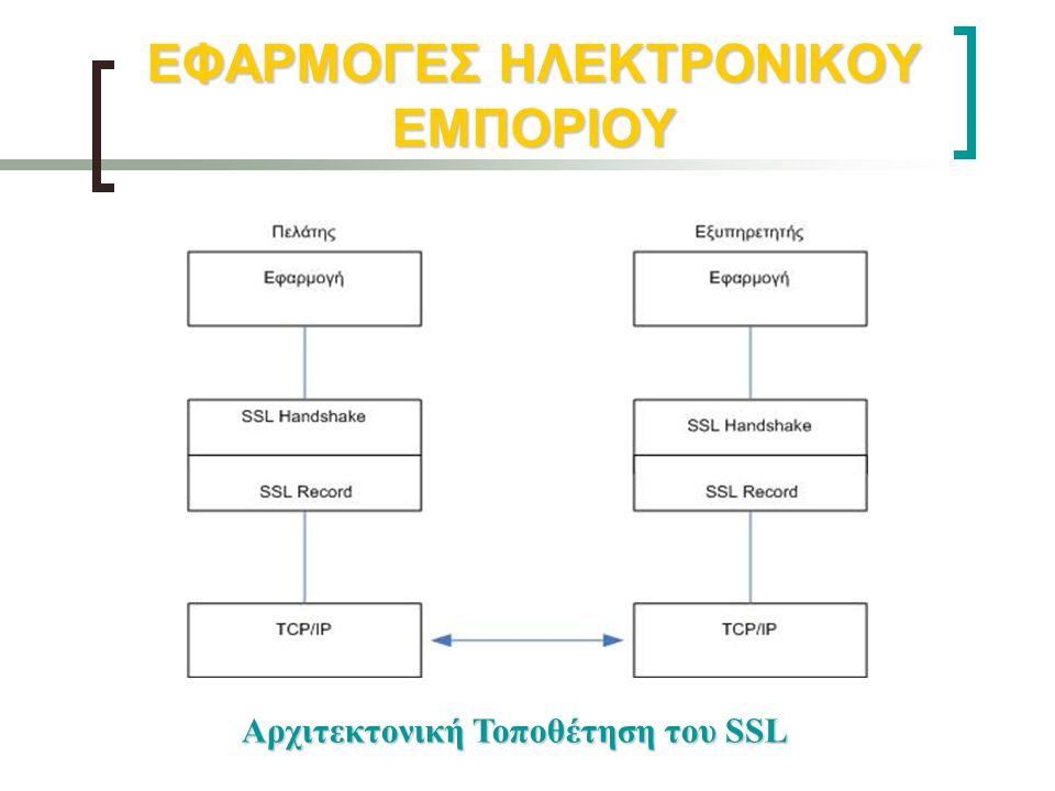 ΕΦΑΡΜΟΓΕΣ ΗΛΕΚΤΡΟΝΙΚΟΥ ΕΜΠΟΡΙΟΥ Αρχιτεκτονική Τοποθέτηση του SSL