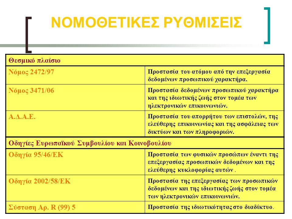 ΝΟΜΟΘΕΤΙΚΕΣ ΡΥΘΜΙΣΕΙΣ Θεσμικό πλαίσιο Νόμος 2472/97 Προστασία του ατόμου από την επεξεργασία δεδομένων προσωπικού χαρακτήρα. Νόμος 3471/06 Προστασία δ