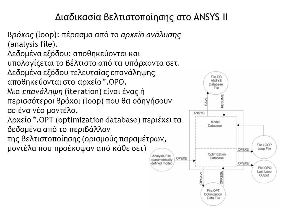 Βρόχος (loop): πέρασμα από το αρχείο ανάλυσης (analysis file). Δεδομένα εξόδου: αποθηκεύονται και υπολογίζεται το βέλτιστο από τα υπάρχοντα σετ. Δεδομ
