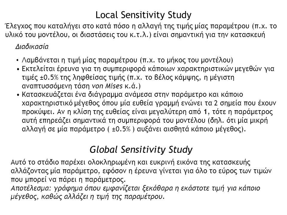 Local Sensitivity Study Έλεγχος που καταλήγει στο κατά πόσο η αλλαγή της τιμής μίας παραμέτρου (π.χ. το υλικό του μοντέλου, οι διαστάσεις του κ.τ.λ.)