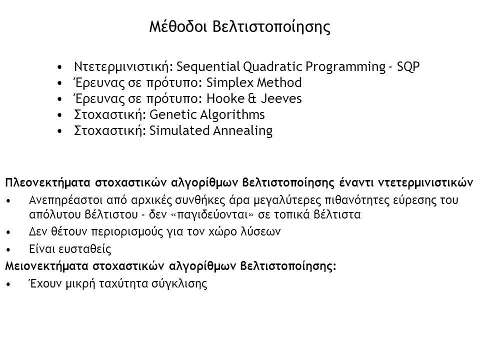 Μέθοδοι Βελτιστοποίησης Ντετερμινιστική: Sequential Quadratic Programming - SQP Έρευνας σε πρότυπο: Simplex Method Έρευνας σε πρότυπο: Hooke & Jeeves