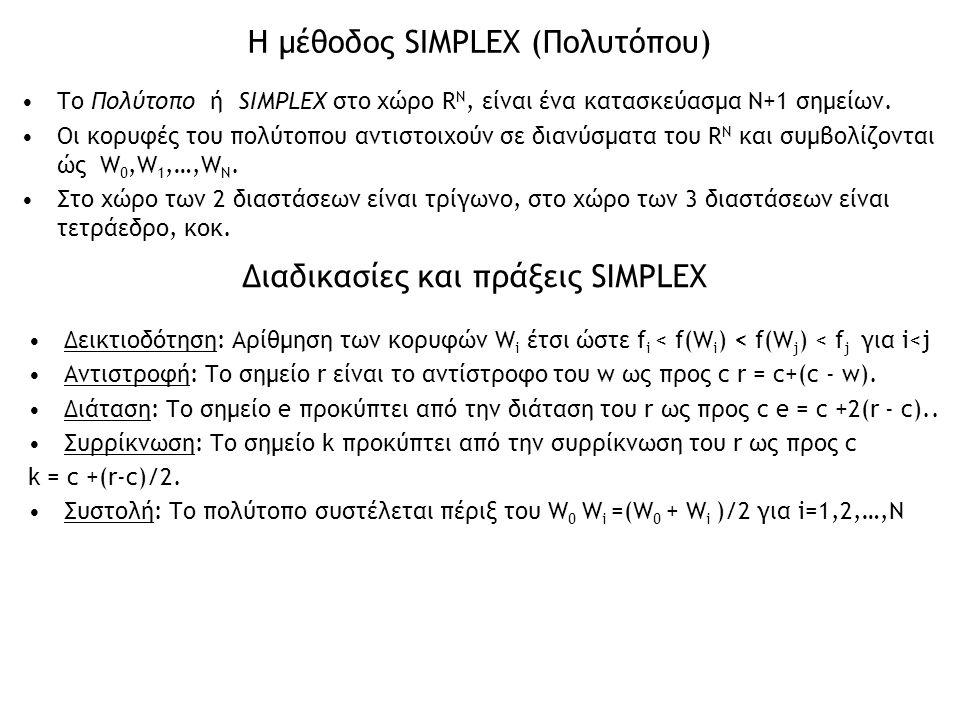 Η μέθοδος SIMPLEX (Πολυτόπου) Το Πολύτοπο ή SIMPLEX στο χώρο R N, είναι ένα κατασκεύασμα Ν+1 σημείων. Οι κορυφές του πολύτοπου αντιστοιχούν σε διανύσμ
