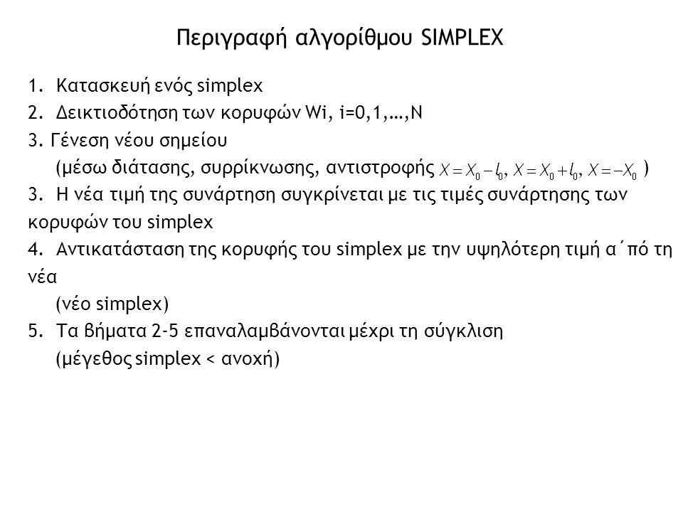 1. Κατασκευή ενός simplex 2. Δεικτιοδότηση των κορυφών Wi, i=0,1,…,N 3. Γένεση νέου σημείου (μέσω διάτασης, συρρίκνωσης, αντιστροφής ) 3. Η νέα τιμή τ