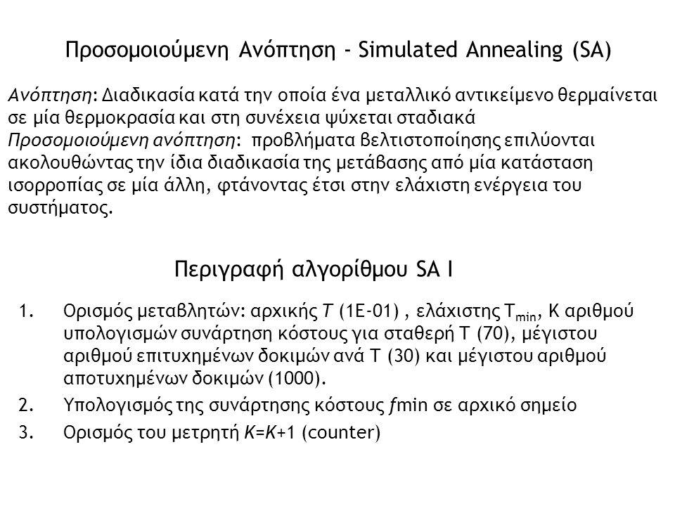 Προσομοιούμενη Ανόπτηση - Simulated Annealing (SA) 1.Ορισμός μεταβλητών: αρχικής T (1E-01), ελάχιστης T min, Κ αριθμού υπολογισμών συνάρτηση κόστους γ