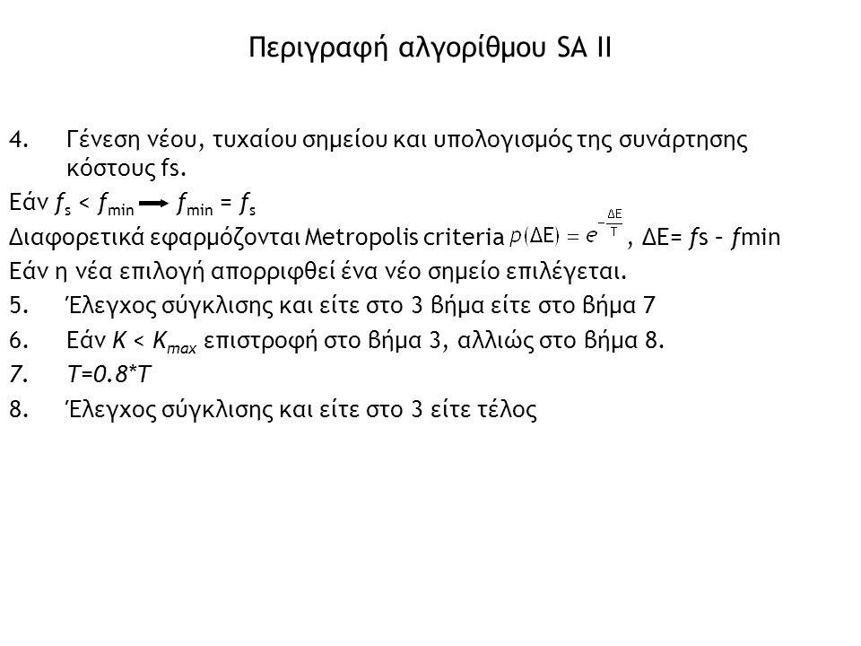 4.Γένεση νέου, τυχαίου σημείου και υπολογισμός της συνάρτησης κόστους fs. Εάν f s < f min f min = f s Διαφορετικά εφαρμόζονται Metropolis criteria, ΔΕ