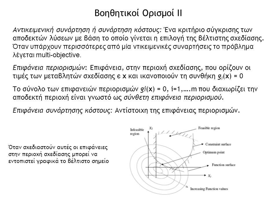 Αντικειμενική συνάρτηση ή συνάρτηση κόστους: Ένα κριτήριο σύγκρισης των αποδεκτών λύσεων με βάση το οποίο γίνεται η επιλογή της βέλτιστης σχεδίασης. Ό