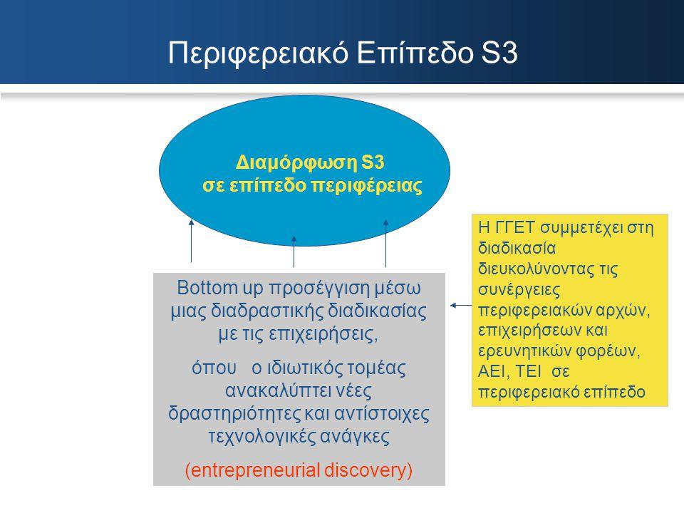 Βοttom up προσέγγιση μέσω μιας διαδραστικής διαδικασίας με τις επιχειρήσεις, όπου ο ιδιωτικός τομέας ανακαλύπτει νέες δραστηριότητες και αντίστοιχες τ