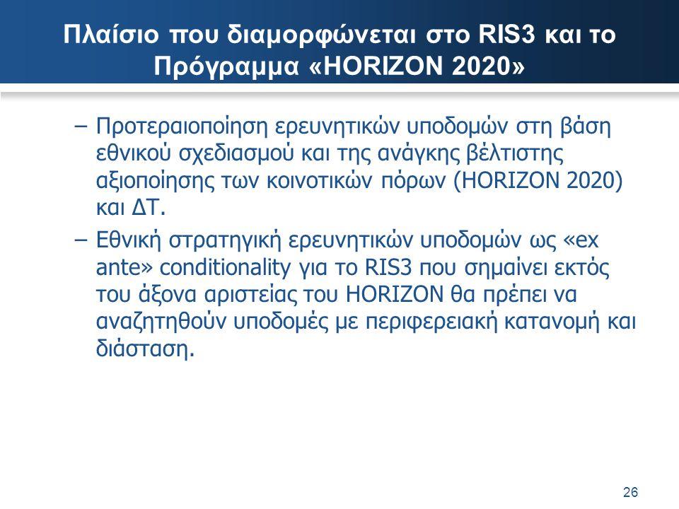 –Προτεραιοποίηση ερευνητικών υποδομών στη βάση εθνικού σχεδιασμού και της ανάγκης βέλτιστης αξιοποίησης των κοινοτικών πόρων (HORIZON 2020) και ΔΤ. –Ε