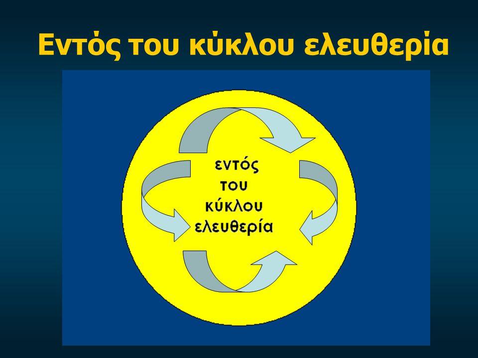 Α. Ποια είναι τα όρια του κύκλου;