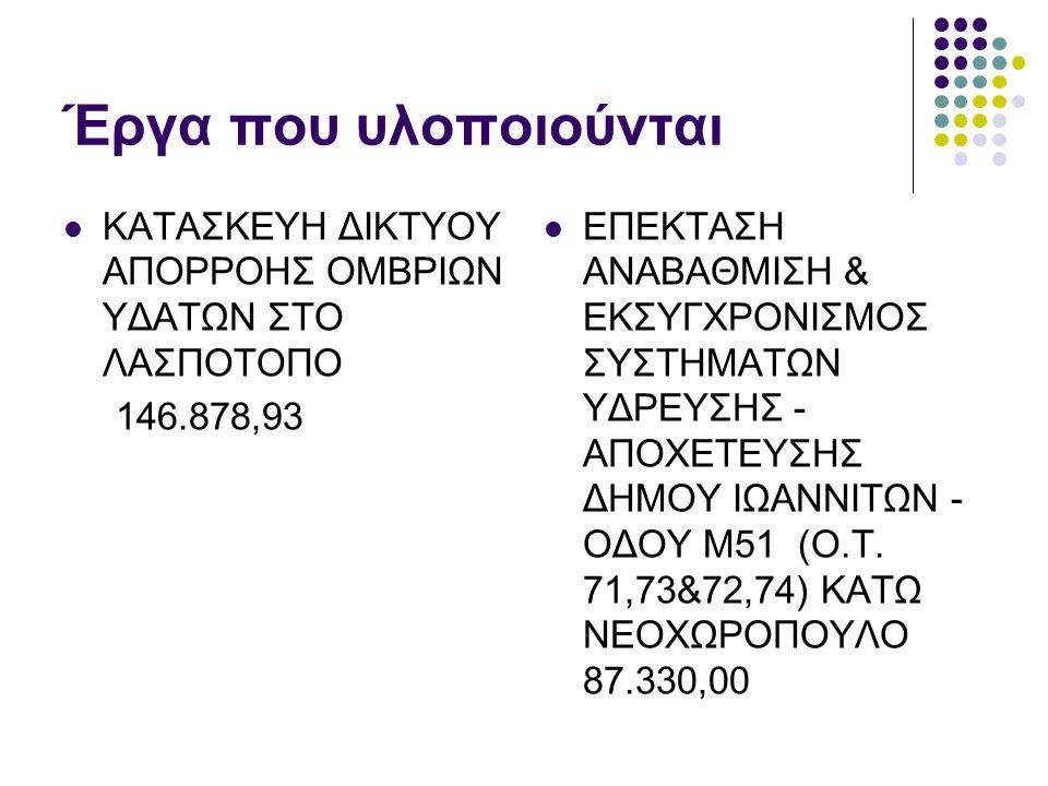 Έργα που υλοποιούνται ΚΑΤΑΣΚΕΥΗ ΔΙΚΤΥΟΥ ΑΠΟΡΡΟΗΣ ΟΜΒΡΙΩΝ ΥΔΑΤΩΝ ΣΤΟ ΛΑΣΠΟΤΟΠΟ 146.878,93 ΕΠΕΚΤΑΣΗ ΑΝΑΒΑΘΜΙΣΗ & ΕΚΣΥΓΧΡΟΝΙΣΜΟΣ ΣΥΣΤΗΜΑΤΩΝ ΥΔΡΕΥΣΗΣ - ΑΠΟΧΕΤΕΥΣΗΣ ΔΗΜΟΥ ΙΩΑΝΝΙΤΩΝ - ΟΔΟΥ Μ51 (Ο.Τ.