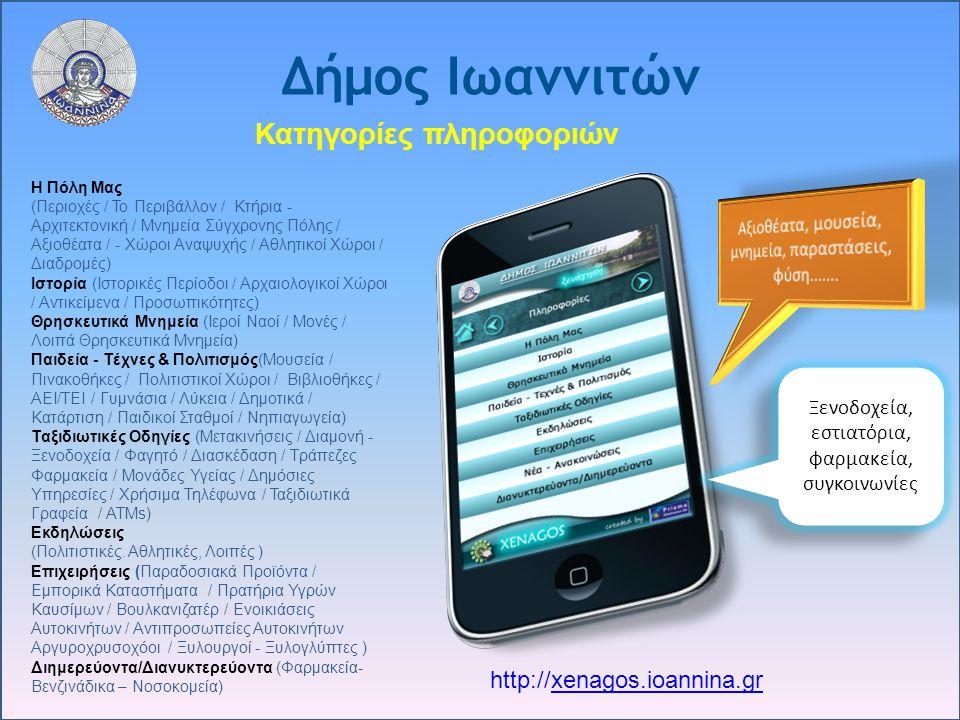 Παρουσίαση πληροφοριών Βασική σελίδα πληροφορίας Περισσότερα… Συλλογή Εικόνων Η πληροφορία παρουσιάζεται με πολυμεσικό τρόπο.