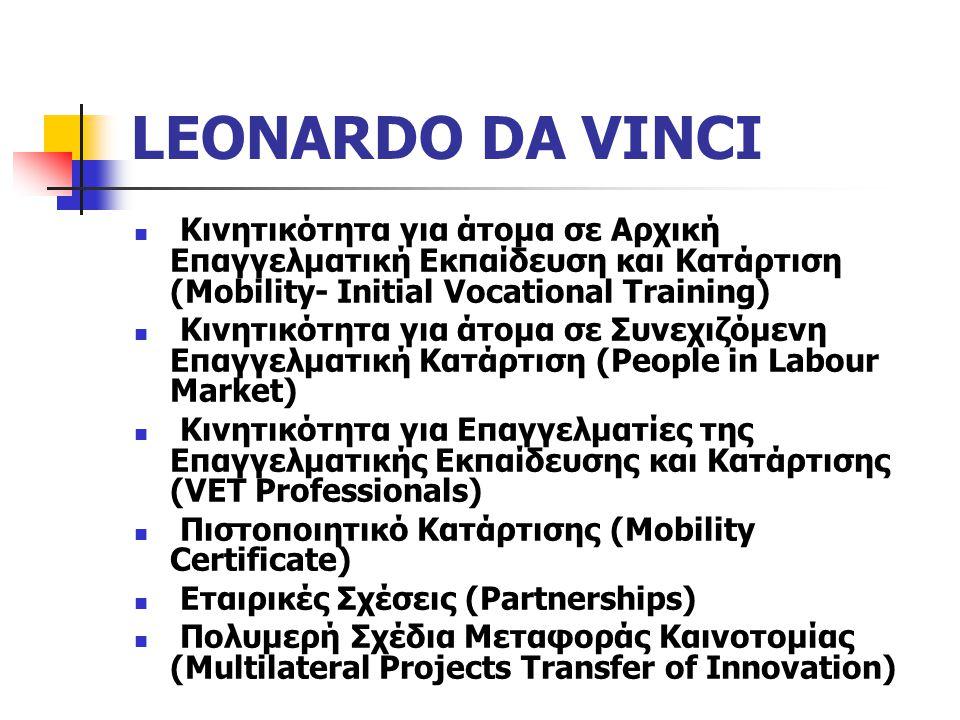LEONARDO DA VINCI Κινητικότητα για άτομα σε Αρχική Επαγγελματική Εκπαίδευση και Κατάρτιση (Mobility- Initial Vocational Training) Kινητικότητα για άτομα σε Συνεχιζόμενη Επαγγελματική Κατάρτιση (People in Labour Market) Κινητικότητα για Επαγγελματίες της Επαγγελματικής Εκπαίδευσης και Κατάρτισης (VET Professionals) Πιστοποιητικό Κατάρτισης (Mobility Certificate) Εταιρικές Σχέσεις (Partnerships) Πολυμερή Σχέδια Μεταφοράς Καινοτομίας (Multilateral Projects Transfer of Innovation)