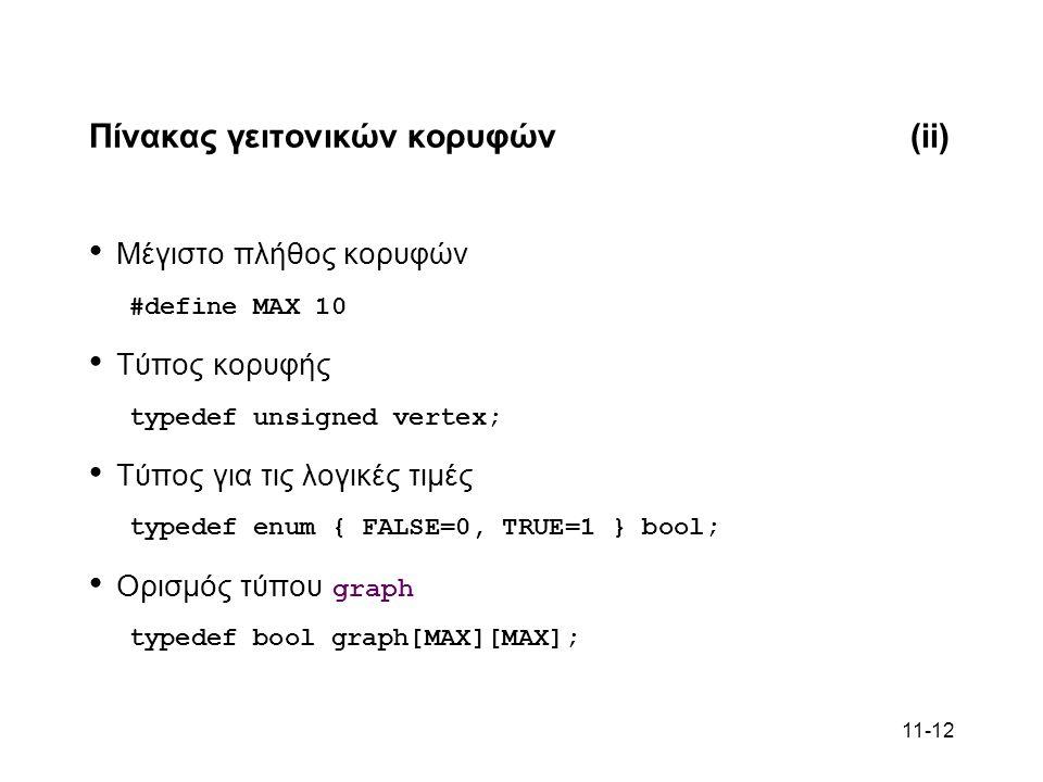 11-12 Πίνακας γειτονικών κορυφών(ii) Μέγιστο πλήθος κορυφών #define MAX 10 Τύπος κορυφής typedef unsigned vertex; Τύπος για τις λογικές τιμές typedef enum { FALSE=0, TRUE=1 } bool; Ορισμός τύπου graph typedef bool graph[MAX][MAX];