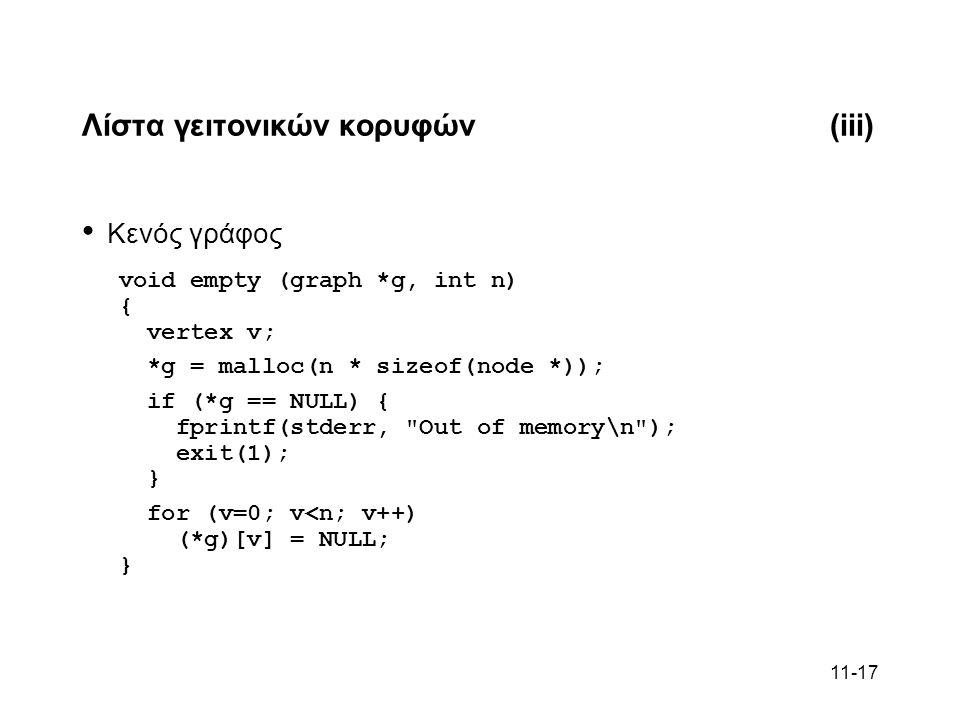 11-17 Λίστα γειτονικών κορυφών(iii) Κενός γράφος void empty (graph *g, int n) { vertex v; *g = malloc(n * sizeof(node *)); if (*g == NULL) { fprintf(stderr, Out of memory\n ); exit(1); } for (v=0; v<n; v++) (*g)[v] = NULL; }