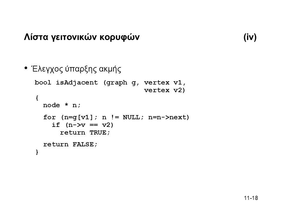 11-18 Λίστα γειτονικών κορυφών(iv) Έλεγχος ύπαρξης ακμής bool isAdjacent (graph g, vertex v1, vertex v2) { node * n; for (n=g[v1]; n != NULL; n=n->next) if (n->v == v2) return TRUE; return FALSE; }
