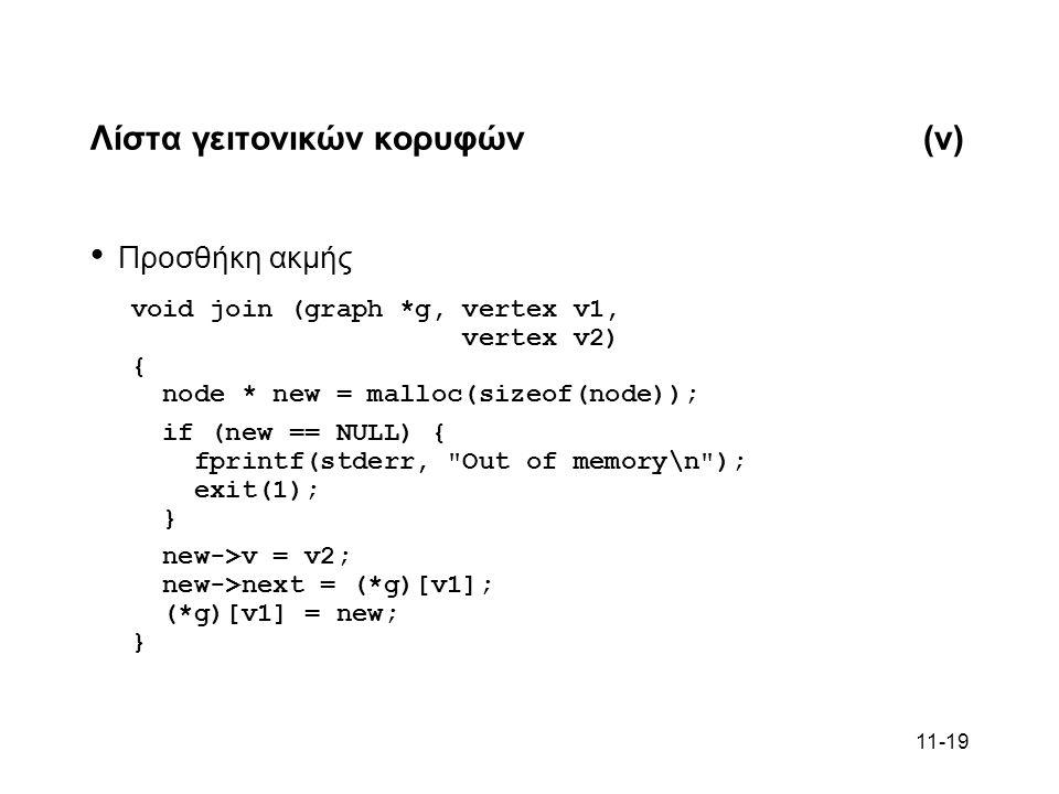 11-19 Λίστα γειτονικών κορυφών(v) Προσθήκη ακμής void join (graph *g, vertex v1, vertex v2) { node * new = malloc(sizeof(node)); if (new == NULL) { fprintf(stderr, Out of memory\n ); exit(1); } new->v = v2; new->next = (*g)[v1]; (*g)[v1] = new; }