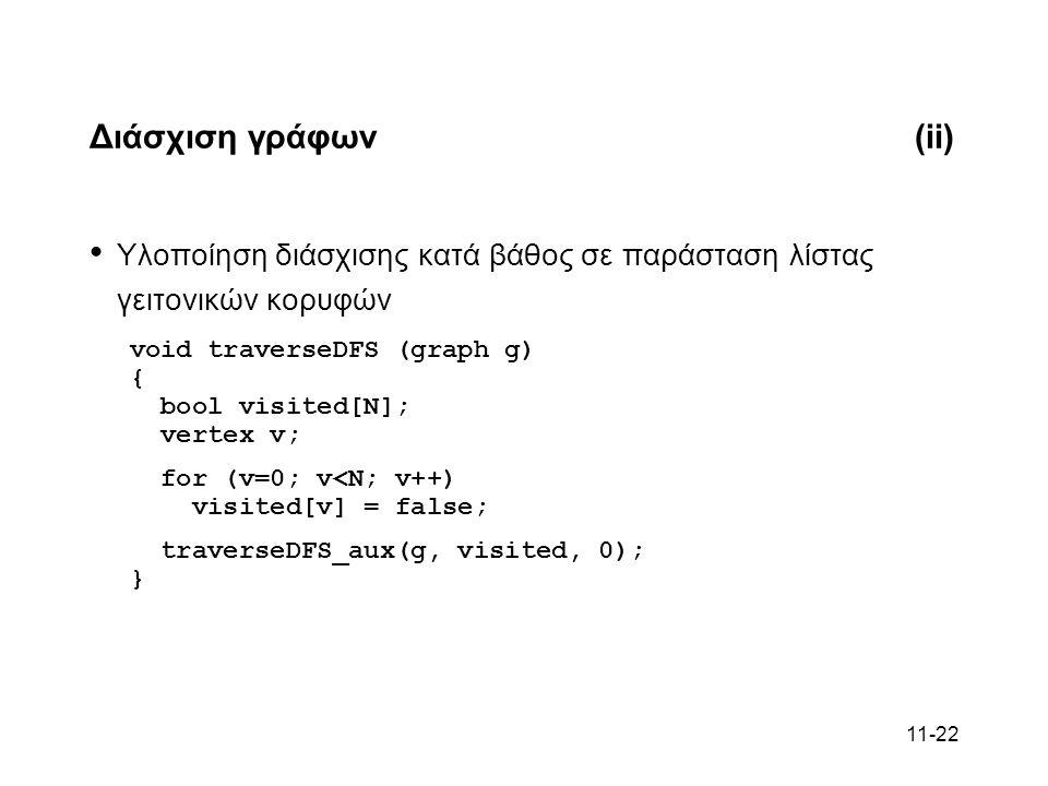 11-22 Διάσχιση γράφων(ii) Υλοποίηση διάσχισης κατά βάθος σε παράσταση λίστας γειτονικών κορυφών void traverseDFS (graph g) { bool visited[N]; vertex v; for (v=0; v<N; v++) visited[v] = false; traverseDFS_aux(g, visited, 0); }