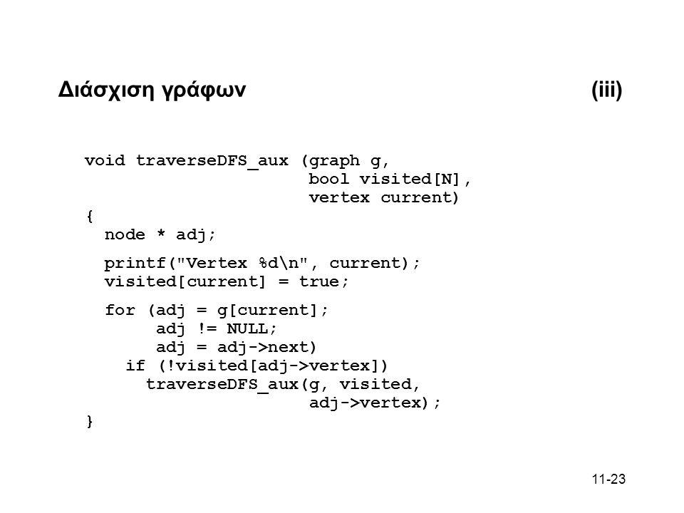 11-23 Διάσχιση γράφων(iii) void traverseDFS_aux (graph g, bool visited[N], vertex current) { node * adj; printf( Vertex %d\n , current); visited[current] = true; for (adj = g[current]; adj != NULL; adj = adj->next) if (!visited[adj->vertex]) traverseDFS_aux(g, visited, adj->vertex); }