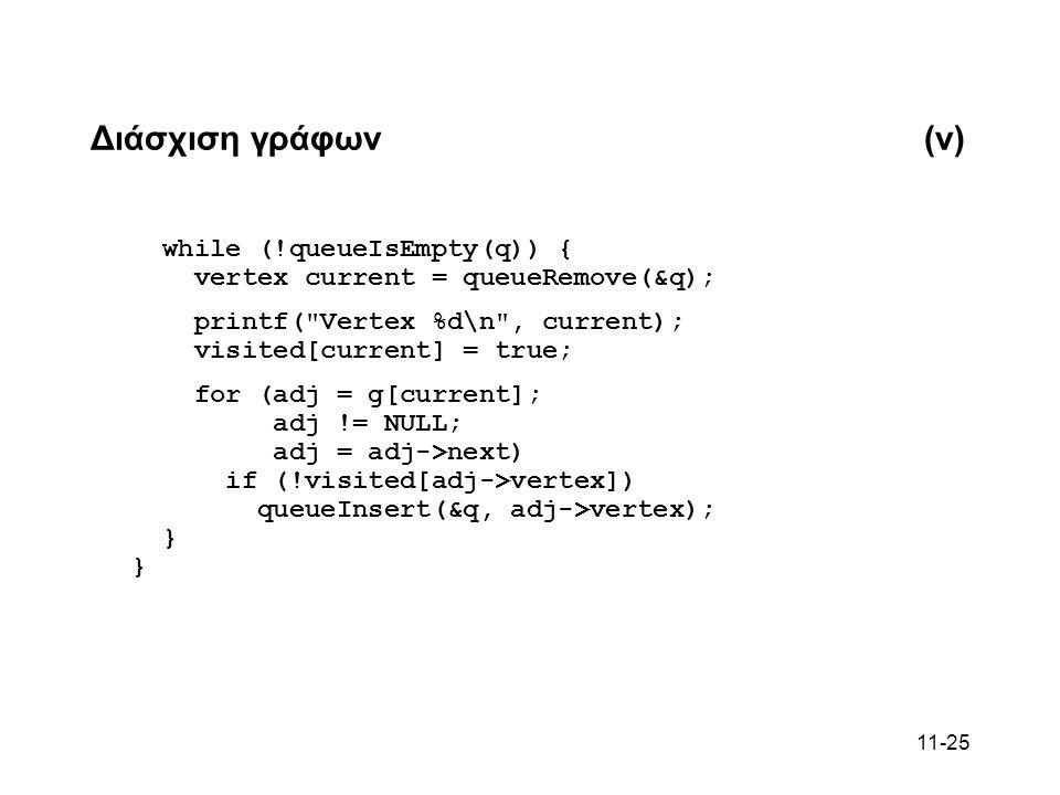 11-25 Διάσχιση γράφων(v) while (!queueIsEmpty(q)) { vertex current = queueRemove(&q); printf( Vertex %d\n , current); visited[current] = true; for (adj = g[current]; adj != NULL; adj = adj->next) if (!visited[adj->vertex]) queueInsert(&q, adj->vertex); }