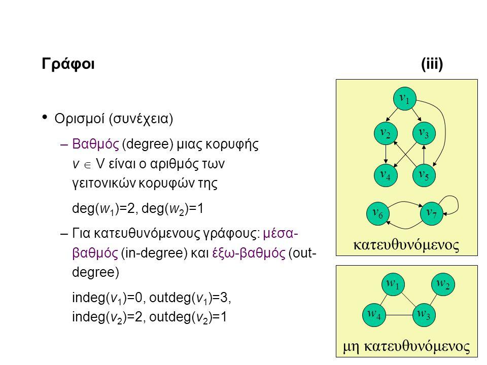 11-4 Γράφοι(iii) Ορισμοί (συνέχεια) –Βαθμός (degree) μιας κορυφής v  V είναι ο αριθμός των γειτονικών κορυφών της deg(w 1 )=2, deg(w 2 )=1 –Για κατευθυνόμενους γράφους: μέσα- βαθμός (in-degree) και έξω-βαθμός (out- degree) indeg(v 1 )=0, outdeg(v 1 )=3, indeg(v 2 )=2, outdeg(v 2 )=1 μη κατευθυνόμενος w1w1 w2w2 w4w4 w3w3 κατευθυνόμενος v4v4 v3v3 v5v5 v2v2 v1v1 v6v6 v7v7