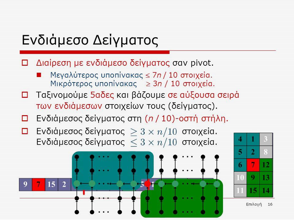 Επιλογή 16 Ενδιάμεσο Δείγματος  Διαίρεση με ενδιάμεσο δείγματος σαν pivot.
