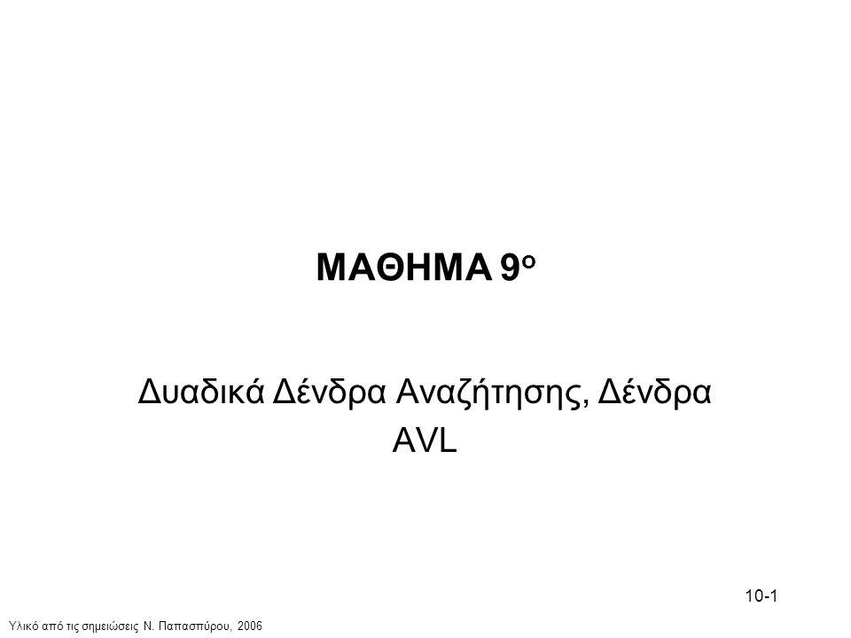 10-1 ΜΑΘΗΜΑ 9 ο Δυαδικά Δένδρα Αναζήτησης, Δένδρα AVL Υλικό από τις σημειώσεις Ν. Παπασπύρου, 2006
