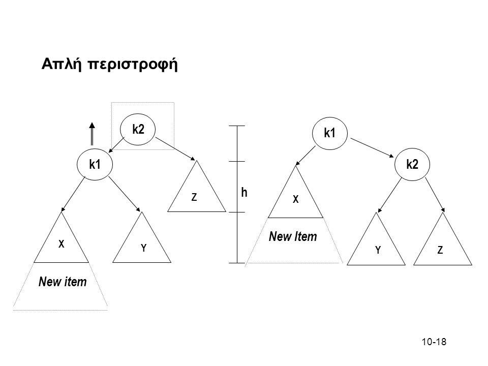 10-18 Απλή περιστροφή X Y Z k2 k1 h X YZ k2 k1 New item New Item