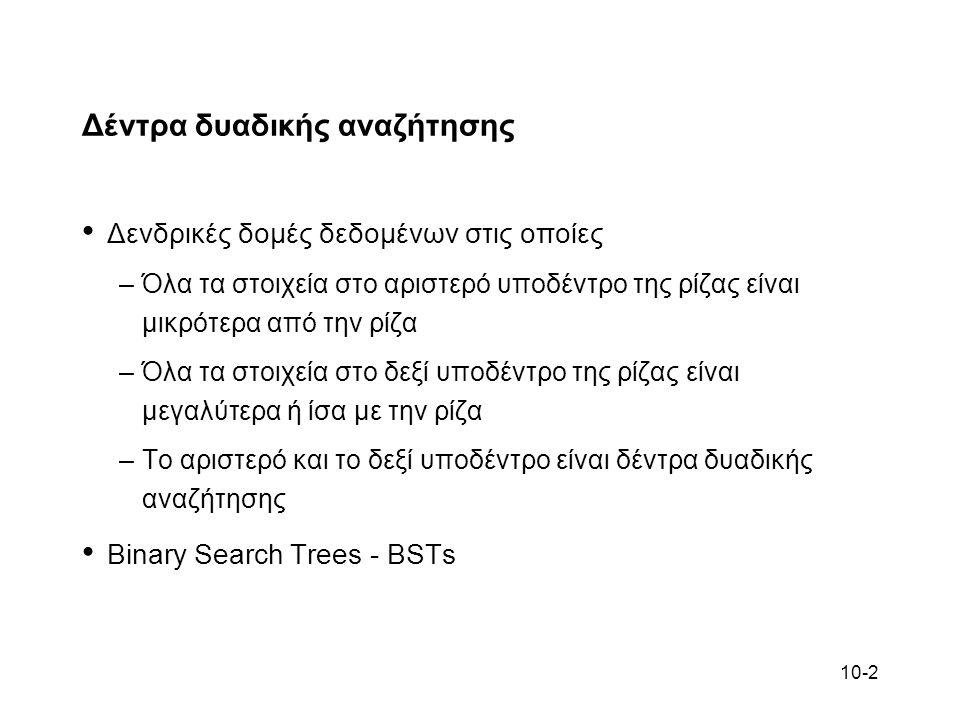 10-2 Δέντρα δυαδικής αναζήτησης Δενδρικές δομές δεδομένων στις οποίες –Όλα τα στοιχεία στο αριστερό υποδέντρο της ρίζας είναι μικρότερα από την ρίζα –