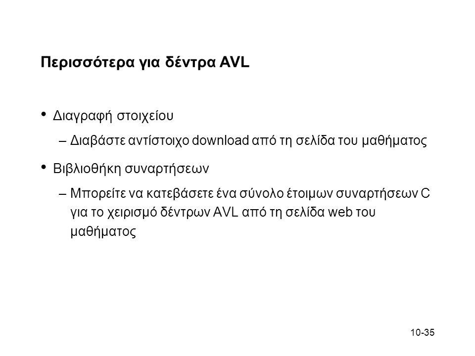 10-35 Περισσότερα για δέντρα AVL Διαγραφή στοιχείου –Διαβάστε αντίστοιχο download από τη σελίδα του μαθήματος Βιβλιοθήκη συναρτήσεων –Μπορείτε να κατε