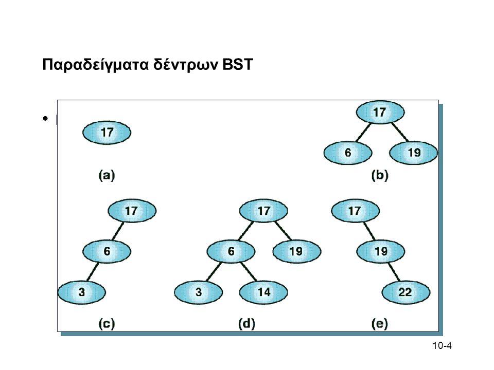 10-35 Περισσότερα για δέντρα AVL Διαγραφή στοιχείου –Διαβάστε αντίστοιχο download από τη σελίδα του μαθήματος Βιβλιοθήκη συναρτήσεων –Μπορείτε να κατεβάσετε ένα σύνολο έτοιμων συναρτήσεων C για το χειρισμό δέντρων AVL από τη σελίδα web του μαθήματος