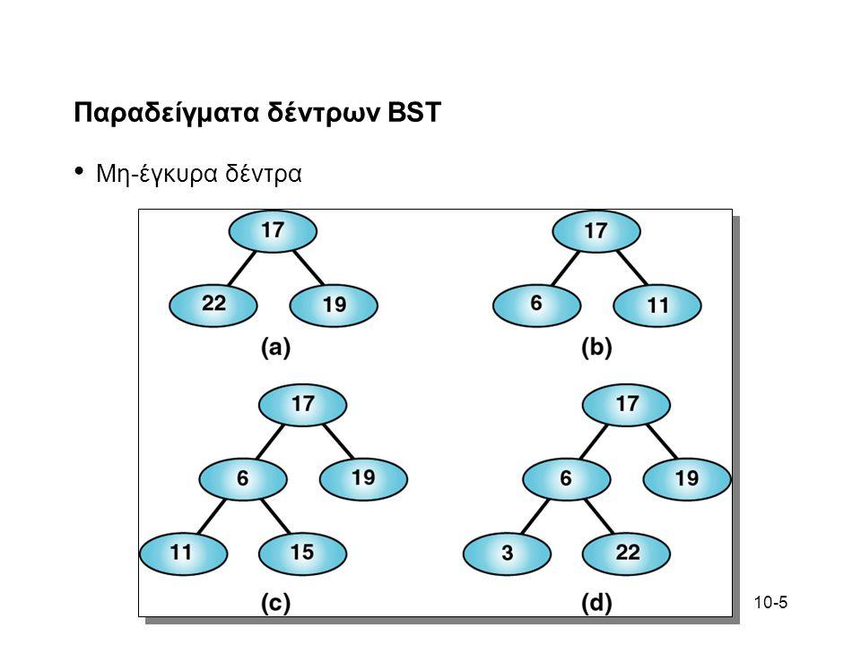 10-6 Δυαδικά δένδρα αναζήτησης (υλοποίηση με συνδεδεμένες λίστες)(i) Binary search trees Δυαδικά δένδρα με τις παρακάτω ιδιότητες για κάθε κόμβο: –όλοι οι κόμβοι του αριστερού παιδιού έχουν τιμές μικρότερες ή ίσες της τιμής του κόμβου –όλοι οι κόμβοι του δεξιού παιδιού έχουν τιμές μεγαλύτερες ή ίσες της τιμής του κόμβου 10 534 58 71 17
