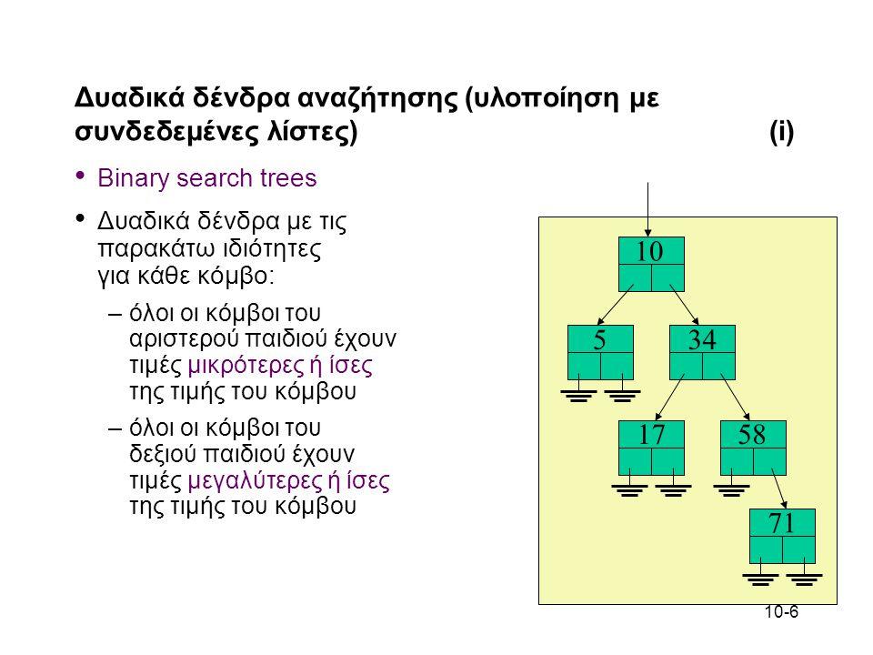 10-7 Δυαδικά δένδρα αναζήτησης(ii) Τα δυαδικά δένδρα αναζήτησης διευκολύνουν την αναζήτηση στοιχείων Αναδρομική αναζήτηση –αν η τιμή που ζητείται είναι στη ρίζα, βρέθηκε –αν είναι μικρότερη από την τιμή της ρίζας, αρκεί να αναζητηθεί στο αριστερό παιδί –αν είναι μεγαλύτερη από την τιμή της ρίζας, αρκεί να αναζητηθεί στο δεξί παιδί Κόστος αναζήτησης: O(log n) –υπό την προϋπόθεση το δένδρο να είναι ισοζυγισμένο