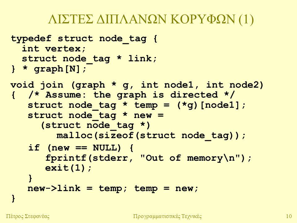 10Πέτρος ΣτεφανέαςΠρογραμματιστικές Τεχνικές ΛΙΣΤΕΣ ΔΙΠΛΑΝΩΝ ΚΟΡΥΦΩΝ (1) typedef struct node_tag { int vertex; struct node_tag * link; } * graph[N]; void join (graph * g, int node1, int node2) { /* Assume: the graph is directed */ struct node_tag * temp = (*g)[node1]; struct node_tag * new = (struct node_tag *) malloc(sizeof(struct node_tag)); if (new == NULL) { fprintf(stderr, Out of memory\n ); exit(1); } new->link = temp; temp = new; }