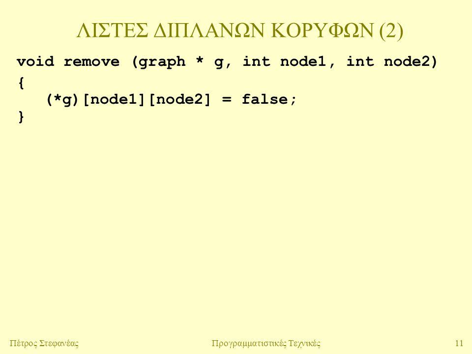 11Πέτρος ΣτεφανέαςΠρογραμματιστικές Τεχνικές ΛΙΣΤΕΣ ΔΙΠΛΑΝΩΝ ΚΟΡΥΦΩΝ (2) void remove (graph * g, int node1, int node2) { (*g)[node1][node2] = false; }