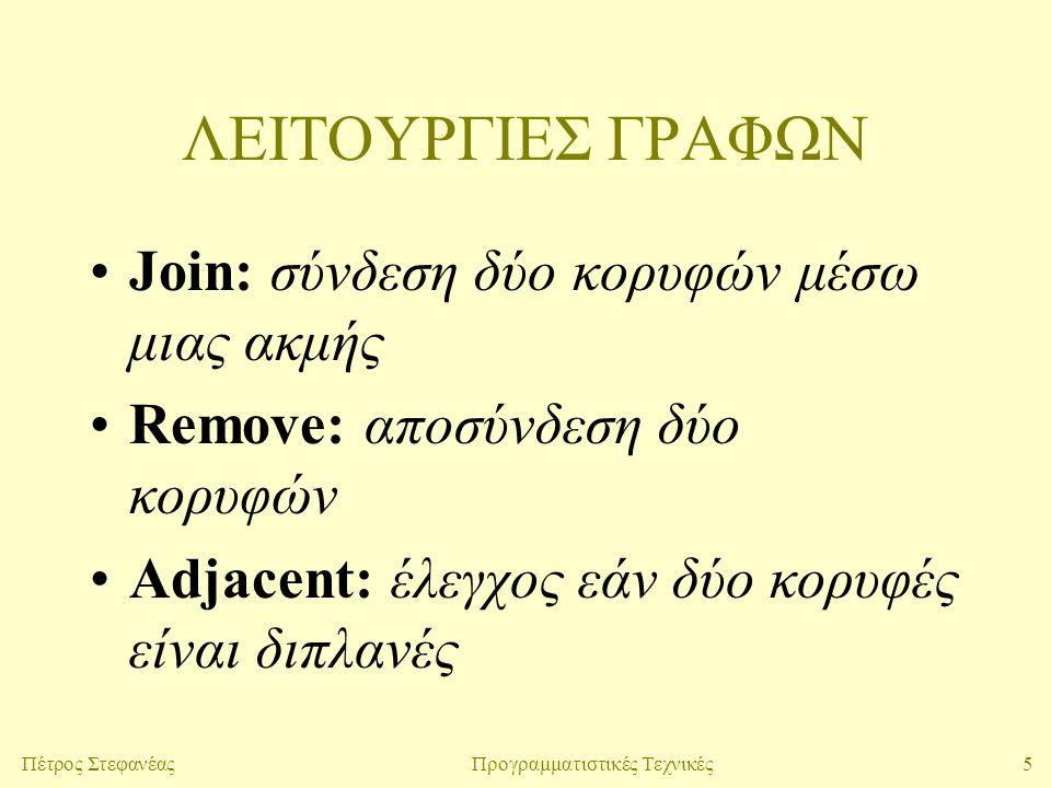 5Πέτρος ΣτεφανέαςΠρογραμματιστικές Τεχνικές ΛΕΙΤΟΥΡΓΙΕΣ ΓΡΑΦΩΝ Join: σύνδεση δύο κορυφών μέσω μιας ακμής Remove: αποσύνδεση δύο κορυφών Adjacent: έλεγχος εάν δύο κορυφές είναι διπλανές
